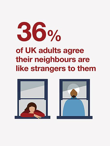 Stats from our new loneliness report