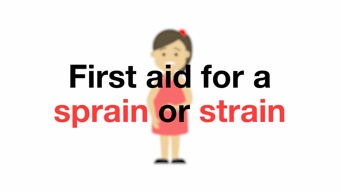 First Aid_Sprain or strain_promo card